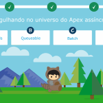 Apex assíncrono – Scheduled Apex – Parte 4
